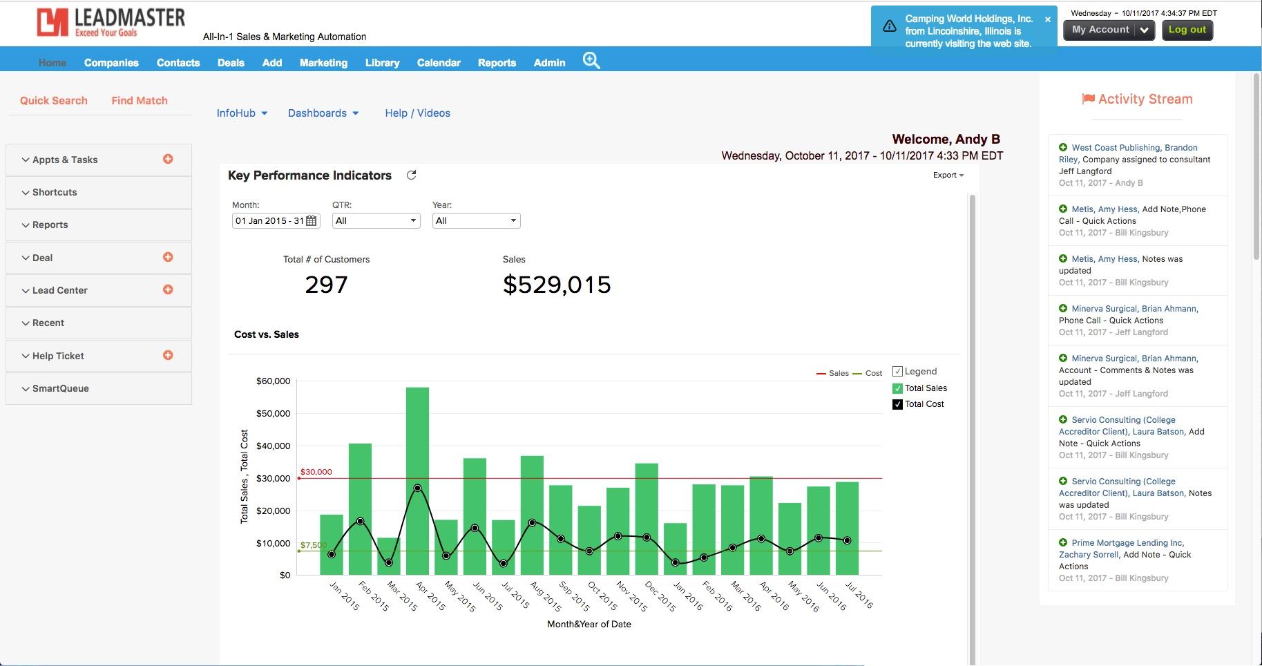 lead distribution CRM platform
