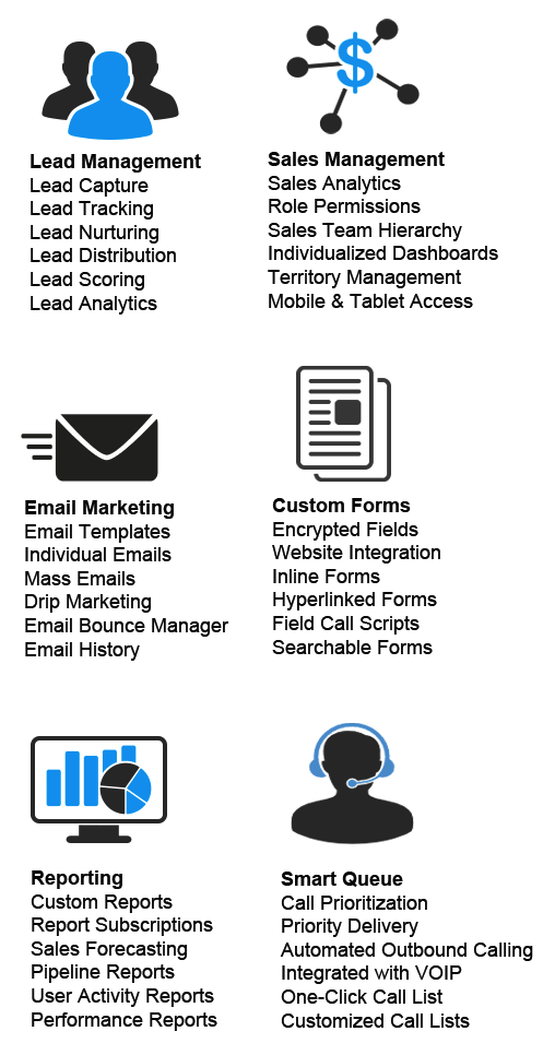 Graphic displaying topics for lead management, sales management, email marketing, custom forms, reporting, and smart queue