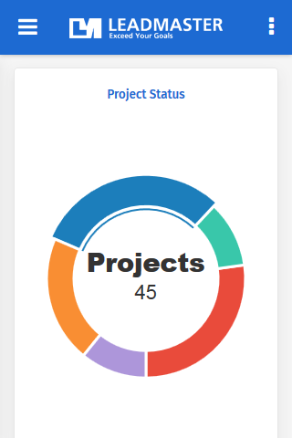 Cell phone screen displaying company project numbers in pie chart format on screen