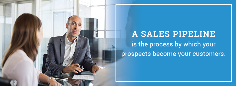 A man and woman in a business meeting displaying text saying a sales pipeline is the process by which your prospects become your customers