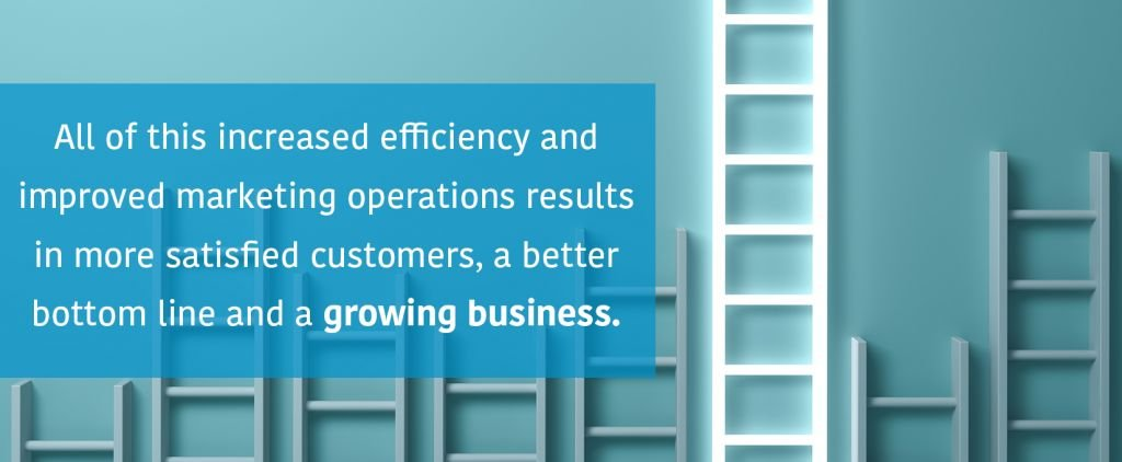 Graphic of ladders and text that says says increased efficiency and improved marketing operations grows business