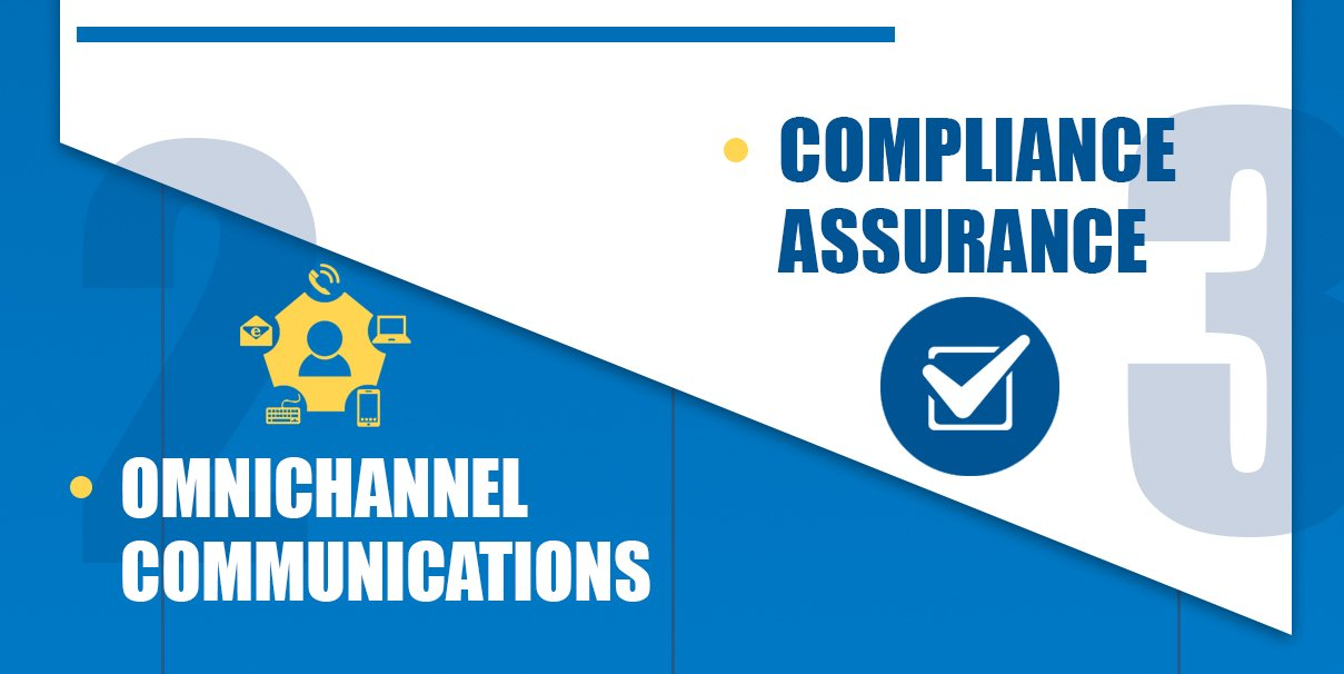 Graphic that has bullet points saying omnichannel communications and compliance assurance