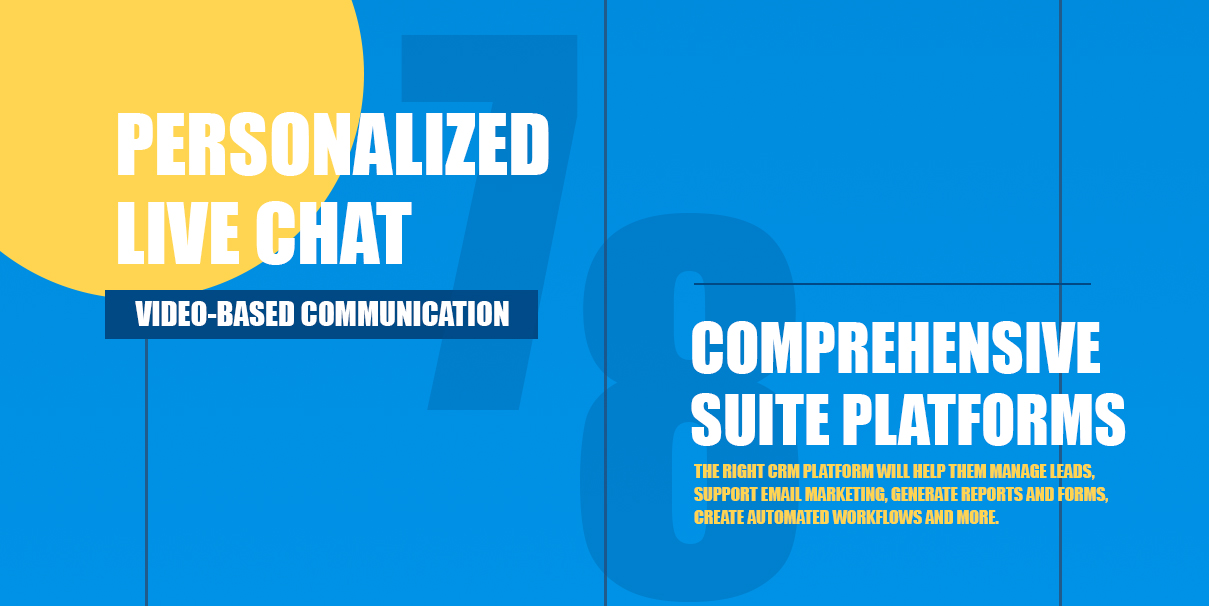 Graphic that says personalized live chat and comprehensive suite platforms
