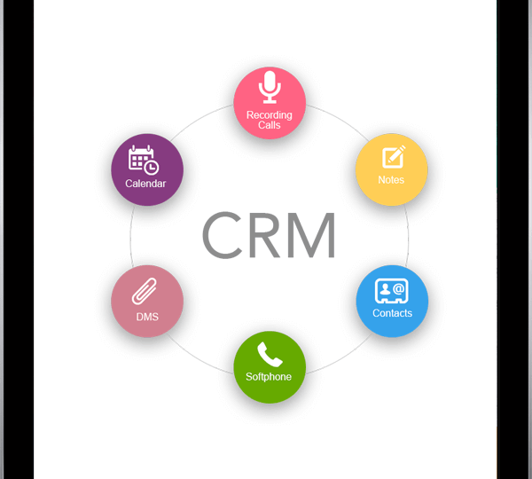 White Label CRM